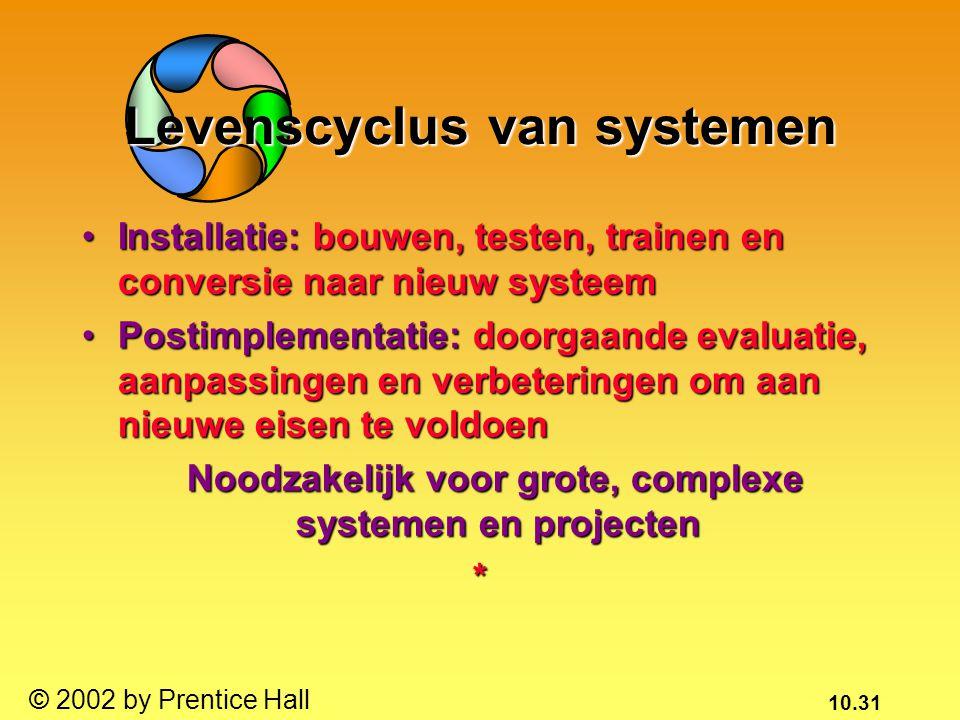 10.31 © 2002 by Prentice Hall Levenscyclus van systemen Installatie: bouwen, testen, trainen en conversie naar nieuw systeemInstallatie: bouwen, teste