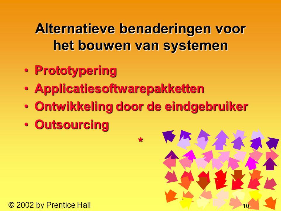 10.32 © 2002 by Prentice Hall Alternatieve benaderingen voor het bouwen van systemen PrototyperingPrototypering ApplicatiesoftwarepakkettenApplicatiesoftwarepakketten Ontwikkeling door de eindgebruikerOntwikkeling door de eindgebruiker OutsourcingOutsourcing*