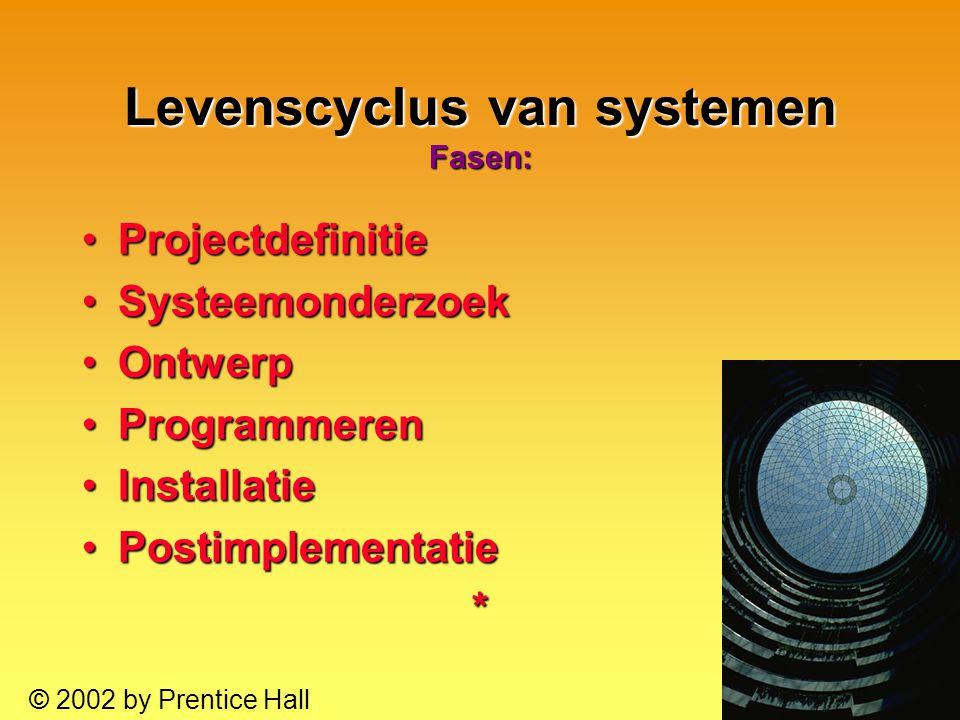 10.41 © 2002 by Prentice Hall Levenscyclus van systemen Fasen: ProjectdefinitieProjectdefinitie SysteemonderzoekSysteemonderzoek OntwerpOntwerp Progra