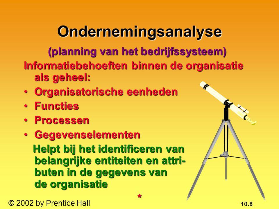 10.9 © 2002 by Prentice Hall Cruciale succesfactoren (CSF's) Klein aantal eenvoudig te benoemen operationele doelstellingenKlein aantal eenvoudig te benoemen operationele doelstellingen Opgesteld door de industrie, de ondernemer en de omgevingOpgesteld door de industrie, de ondernemer en de omgeving Verzekert het succes van de ondernemingVerzekert het succes van de onderneming Worden gebruikt om de informatie-eisen van de organisatie te bepalenWorden gebruikt om de informatie-eisen van de organisatie te bepalen*