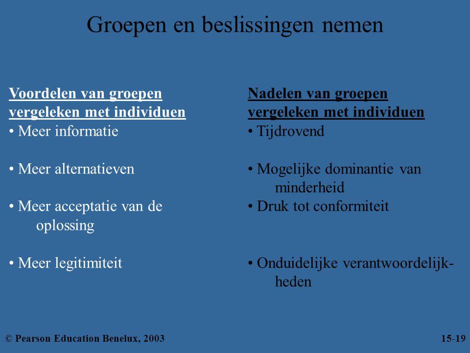 Groepen en beslissingen nemen Voordelen van groepen vergeleken met individuen Meer informatie Meer alternatieven Meer acceptatie van de oplossing Meer