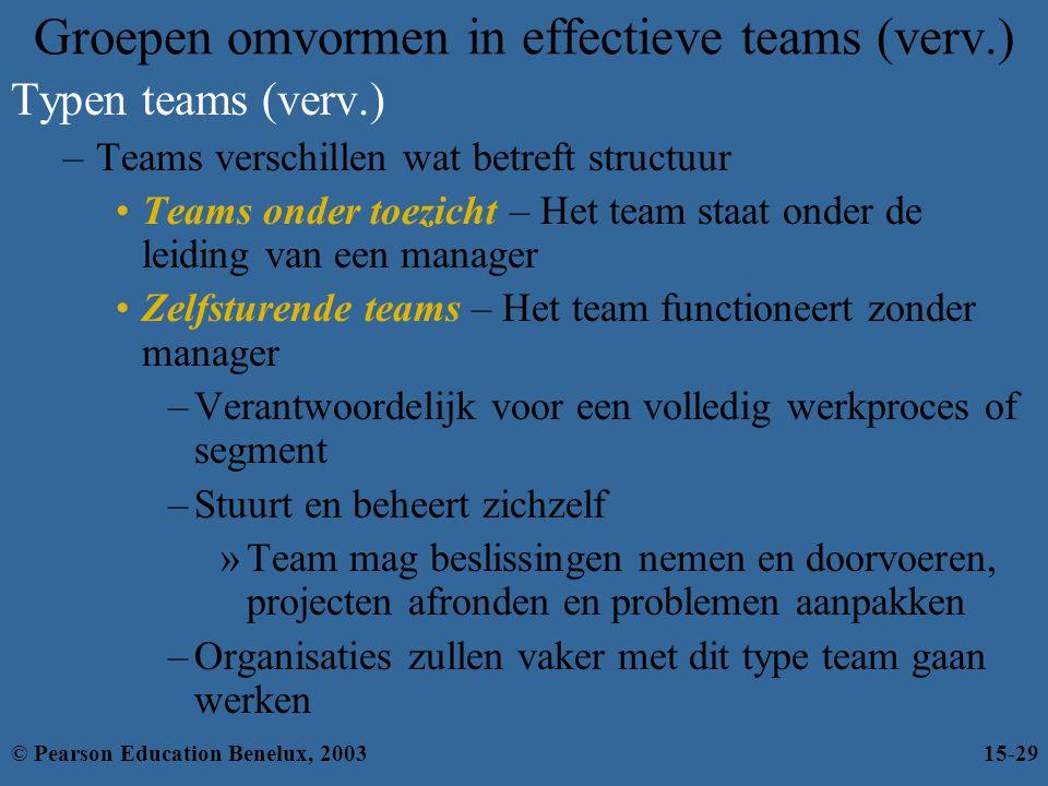 Typen teams (verv.) –Teams verschillen wat betreft structuur Teams onder toezicht – Het team staat onder de leiding van een manager Zelfsturende teams