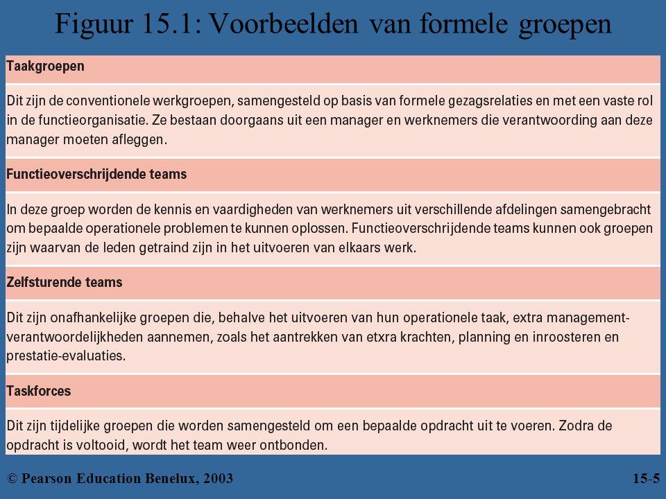 Effectieve teams samenstellen en beheren (verv.) Teammanagement (verv.) –Leiden – Bepaalt de rol die de teamleider moet vervullen Omgaan met de sociale dynamiek in het team –Controleren – De prestatiecriteria moeten gerelateerd zijn aan het functioneren in het team Beloningssystemen moeten ruimte laten voor teaminspanningen en -prestaties –Winstdeling – Een beloningsprogramma voor teams waarbij de winst van de teaminspanningen met de teamleden wordt gedeeld »De beloning is direct gerelateerd aan de prestaties © Pearson Education Benelux, 200315-36