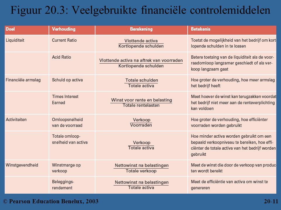 Figuur 20.3: Veelgebruikte financiële controlemiddelen © Pearson Education Benelux, 200320-11