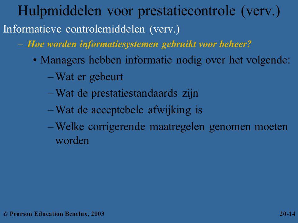 Informatieve controlemiddelen (verv.) –Hoe worden informatiesystemen gebruikt voor beheer? Managers hebben informatie nodig over het volgende: –Wat er