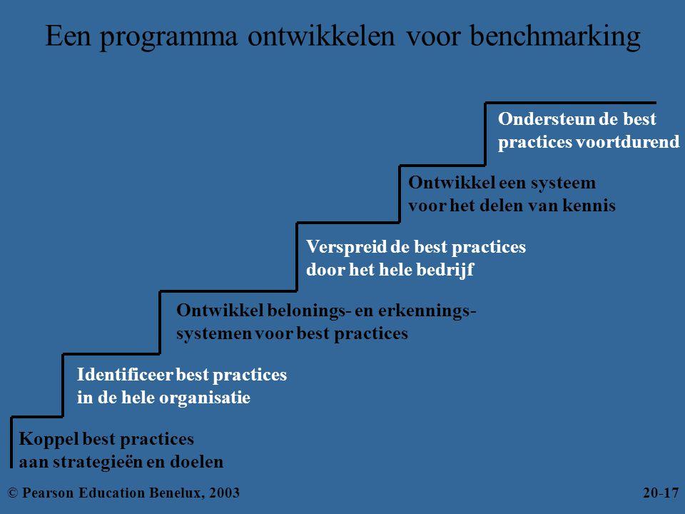 Een programma ontwikkelen voor benchmarking Koppel best practices aan strategieën en doelen Identificeer best practices in de hele organisatie Ontwikk