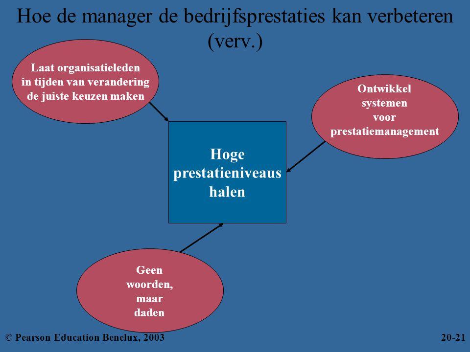 Hoe de manager de bedrijfsprestaties kan verbeteren (verv.) Geen woorden, maar daden Hoge prestatieniveaus halen Laat organisatieleden in tijden van v
