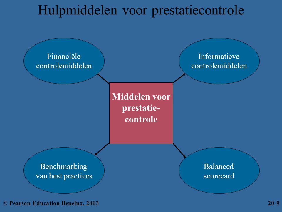 Hulpmiddelen voor prestatiecontrole Informatieve controlemiddelen Financiële controlemiddelen Balanced scorecard Benchmarking van best practices Midde