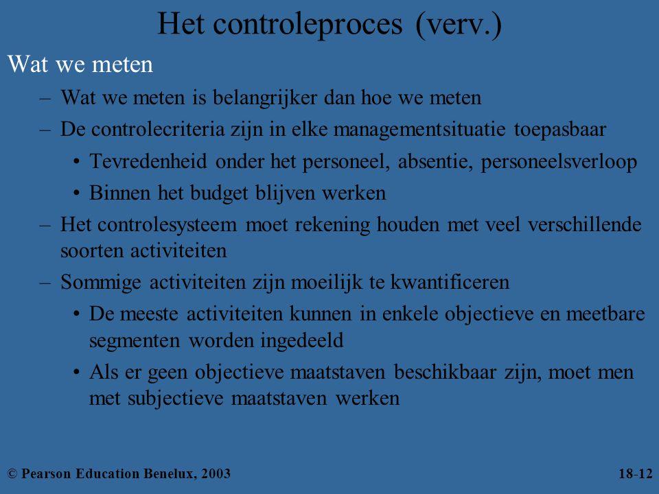 Wat we meten –Wat we meten is belangrijker dan hoe we meten –De controlecriteria zijn in elke managementsituatie toepasbaar Tevredenheid onder het per