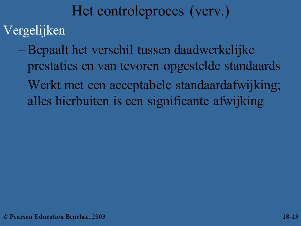 Het controleproces (verv.) Vergelijken –Bepaalt het verschil tussen daadwerkelijke prestaties en van tevoren opgestelde standaards –Werkt met een acce