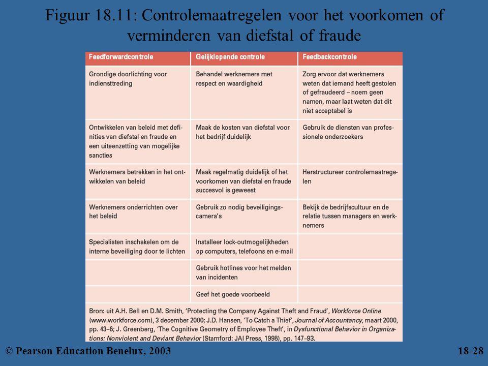 Figuur 18.11: Controlemaatregelen voor het voorkomen of verminderen van diefstal of fraude © Pearson Education Benelux, 200318-28