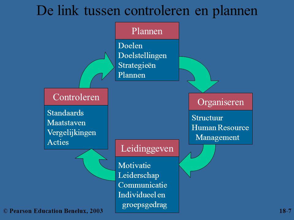 Structuur Human Resource Management Organiseren De link tussen controleren en plannen Standaards Maatstaven Vergelijkingen Acties Controleren Doelen D