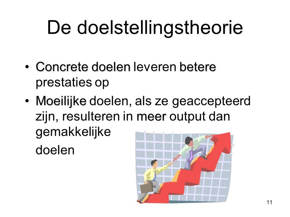 11 De doelstellingstheorie Concrete doelenbetereConcrete doelen leveren betere prestaties op Moeilijke meerMoeilijke doelen, als ze geaccepteerd zijn,