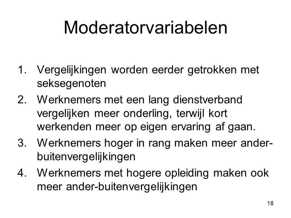 16 Moderatorvariabelen 1.Vergelijkingen worden eerder getrokken met seksegenoten 2.Werknemers met een lang dienstverband vergelijken meer onderling, t