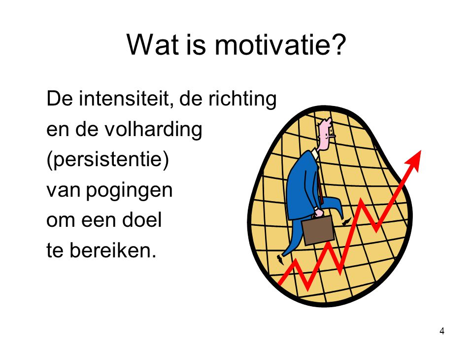4 Wat is motivatie? De intensiteit, de richting en de volharding (persistentie) van pogingen om een doel te bereiken.