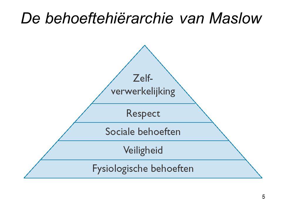 5 De behoeftehiërarchie van Maslow
