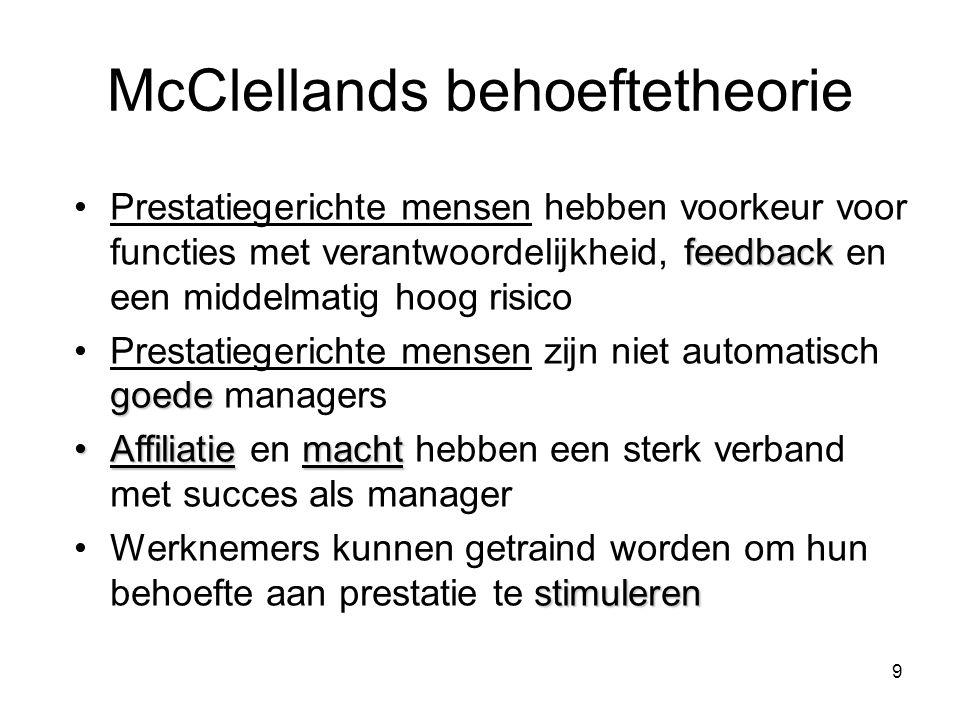 9 McClellands behoeftetheorie feedbackPrestatiegerichte mensen hebben voorkeur voor functies met verantwoordelijkheid, feedback en een middelmatig hoo