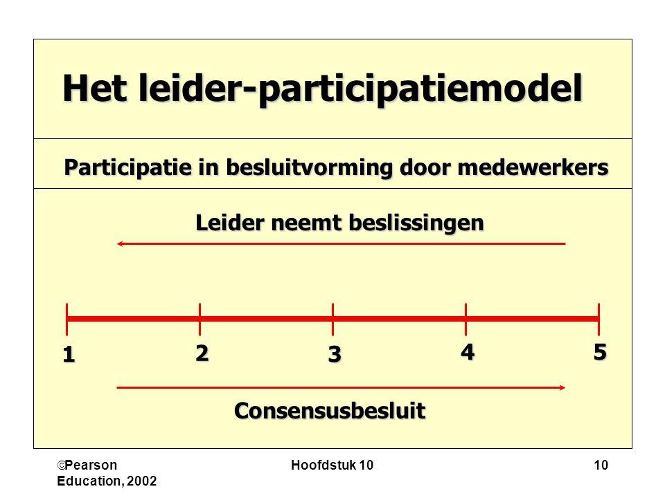  Pearson Education, 2002 Hoofdstuk 1010 1 2 3 45 Consensusbesluit Leider neemt beslissingen Participatie in besluitvorming door medewerkers Het leide