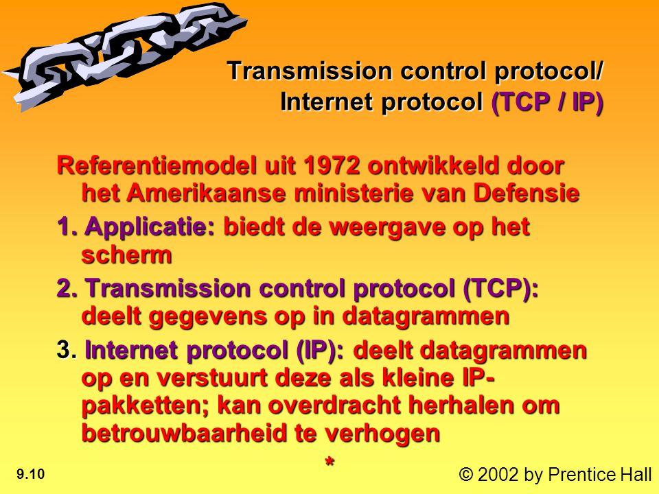 © 2002 by Prentice Hall 9.10 Referentiemodel uit 1972 ontwikkeld door het Amerikaanse ministerie van Defensie 1.