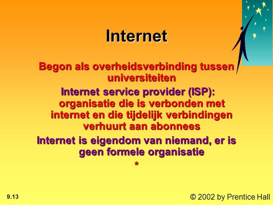 © 2002 by Prentice Hall 9.13 Internet Begon als overheidsverbinding tussen universiteiten Internet service provider (ISP): organisatie die is verbonde