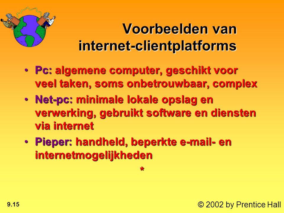 © 2002 by Prentice Hall 9.15 Voorbeelden van internet-clientplatforms Pc: algemene computer, geschikt voor veel taken, soms onbetrouwbaar, complexPc: