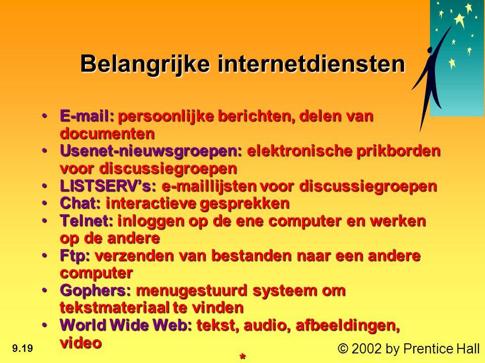 © 2002 by Prentice Hall 9.19 Belangrijke internetdiensten E-mail: persoonlijke berichten, delen van documentenE-mail: persoonlijke berichten, delen van documenten Usenet-nieuwsgroepen: elektronische prikborden voor discussiegroepenUsenet-nieuwsgroepen: elektronische prikborden voor discussiegroepen LISTSERV's: e-maillijsten voor discussiegroepenLISTSERV's: e-maillijsten voor discussiegroepen Chat: interactieve gesprekkenChat: interactieve gesprekken Telnet: inloggen op de ene computer en werken op de andereTelnet: inloggen op de ene computer en werken op de andere Ftp: verzenden van bestanden naar een andere computerFtp: verzenden van bestanden naar een andere computer Gophers: menugestuurd systeem om tekstmateriaal te vindenGophers: menugestuurd systeem om tekstmateriaal te vinden World Wide Web: tekst, audio, afbeeldingen, videoWorld Wide Web: tekst, audio, afbeeldingen, video*