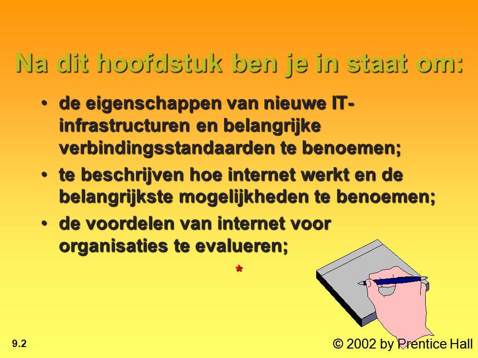 © 2002 by Prentice Hall 9.2 de eigenschappen van nieuwe IT- infrastructuren en belangrijke verbindingsstandaarden te benoemen;de eigenschappen van nieuwe IT- infrastructuren en belangrijke verbindingsstandaarden te benoemen; te beschrijven hoe internet werkt en de belangrijkste mogelijkheden te benoemen;te beschrijven hoe internet werkt en de belangrijkste mogelijkheden te benoemen; de voordelen van internet voor organisaties te evalueren;de voordelen van internet voor organisaties te evalueren;* Na dit hoofdstuk ben je in staat om: © 2002 by Prentice Hall