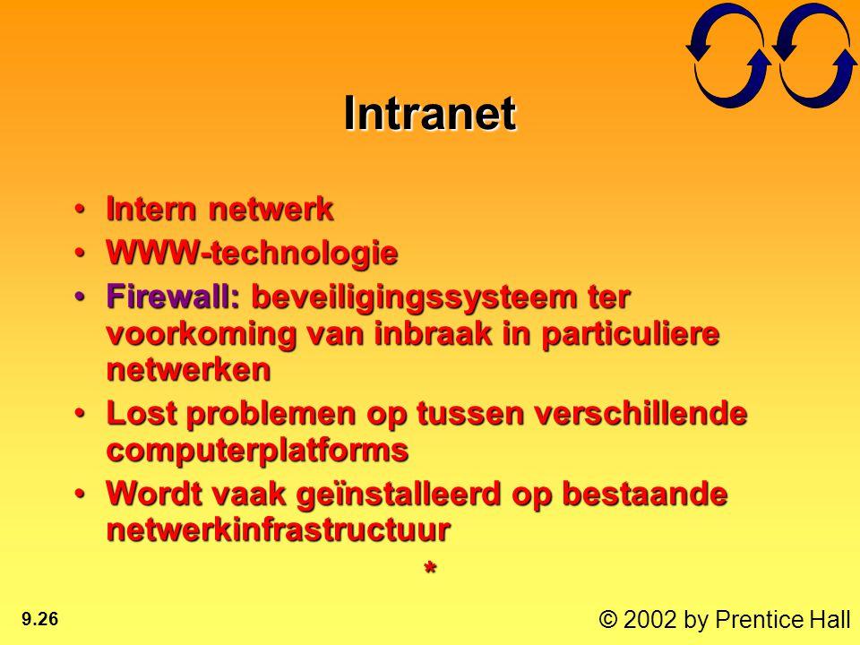 © 2002 by Prentice Hall 9.26 Intranet Intern netwerkIntern netwerk WWW-technologieWWW-technologie Firewall: beveiligingssysteem ter voorkoming van inb