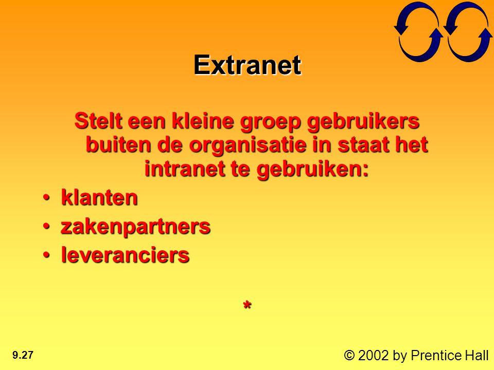 © 2002 by Prentice Hall 9.27 Extranet Stelt een kleine groep gebruikers buiten de organisatie in staat het intranet te gebruiken: klantenklanten zaken