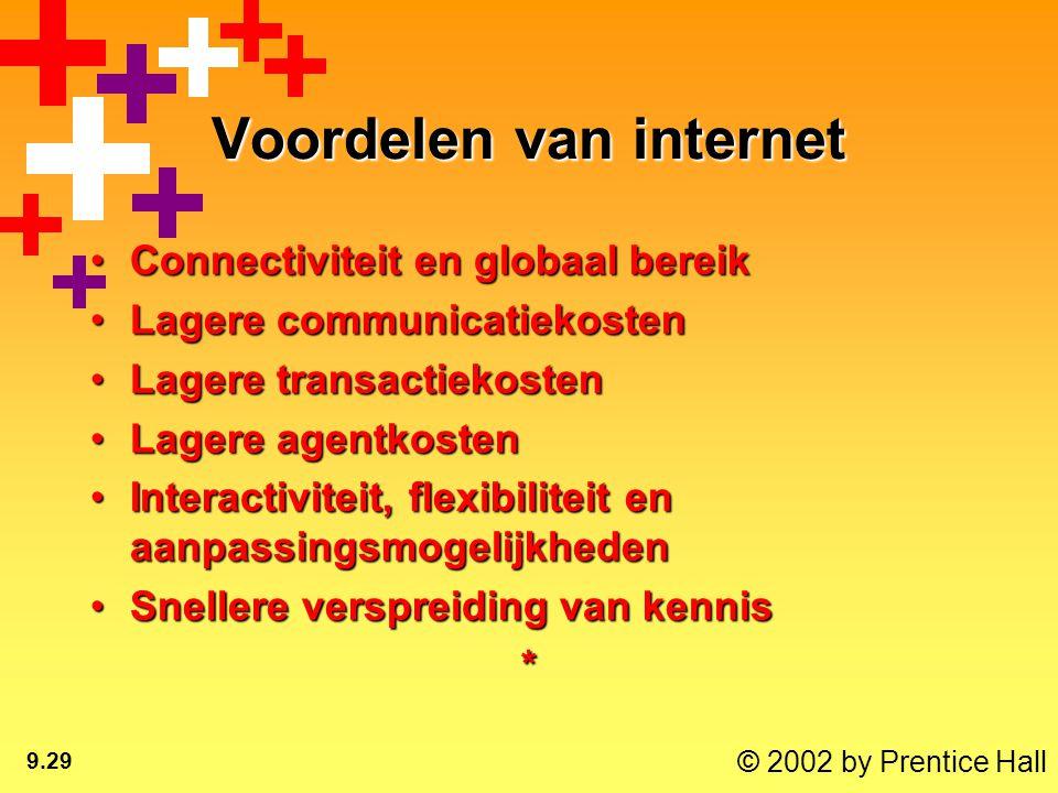 © 2002 by Prentice Hall 9.29 Voordelen van internet Connectiviteit en globaal bereikConnectiviteit en globaal bereik Lagere communicatiekostenLagere c