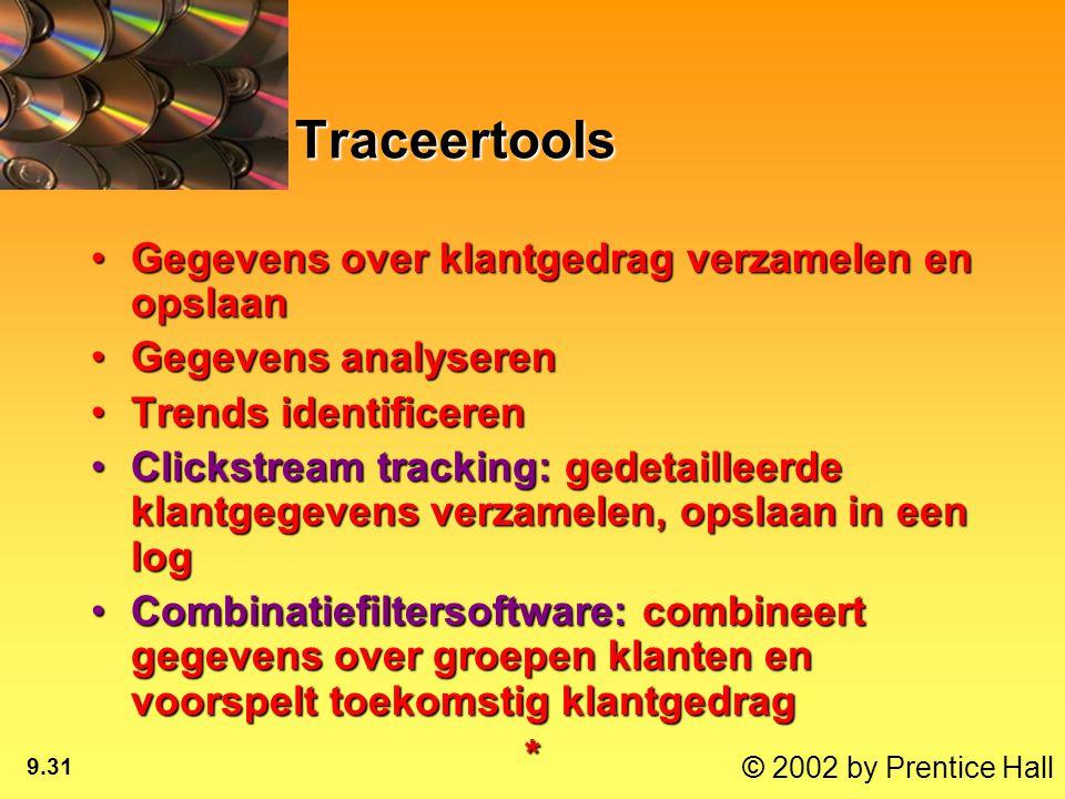 © 2002 by Prentice Hall 9.31 Traceertools Gegevens over klantgedrag verzamelen en opslaanGegevens over klantgedrag verzamelen en opslaan Gegevens analyserenGegevens analyseren Trends identificerenTrends identificeren Clickstream tracking: gedetailleerde klantgegevens verzamelen, opslaan in een logClickstream tracking: gedetailleerde klantgegevens verzamelen, opslaan in een log Combinatiefiltersoftware: combineert gegevens over groepen klanten en voorspelt toekomstig klantgedragCombinatiefiltersoftware: combineert gegevens over groepen klanten en voorspelt toekomstig klantgedrag*