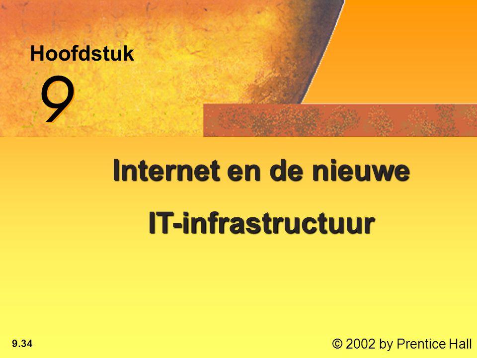 © 2002 by Prentice Hall 9.34 Hoofdstuk 9 9 Internet en de nieuwe IT-infrastructuur