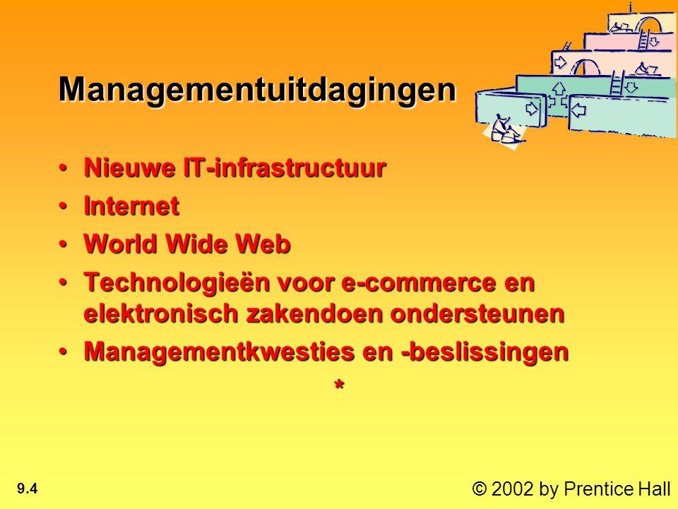 9.4 Managementuitdagingen Nieuwe IT-infrastructuurNieuwe IT-infrastructuur InternetInternet World Wide WebWorld Wide Web Technologieën voor e-commerce en elektronisch zakendoen ondersteunenTechnologieën voor e-commerce en elektronisch zakendoen ondersteunen Managementkwesties en -beslissingenManagementkwesties en -beslissingen*