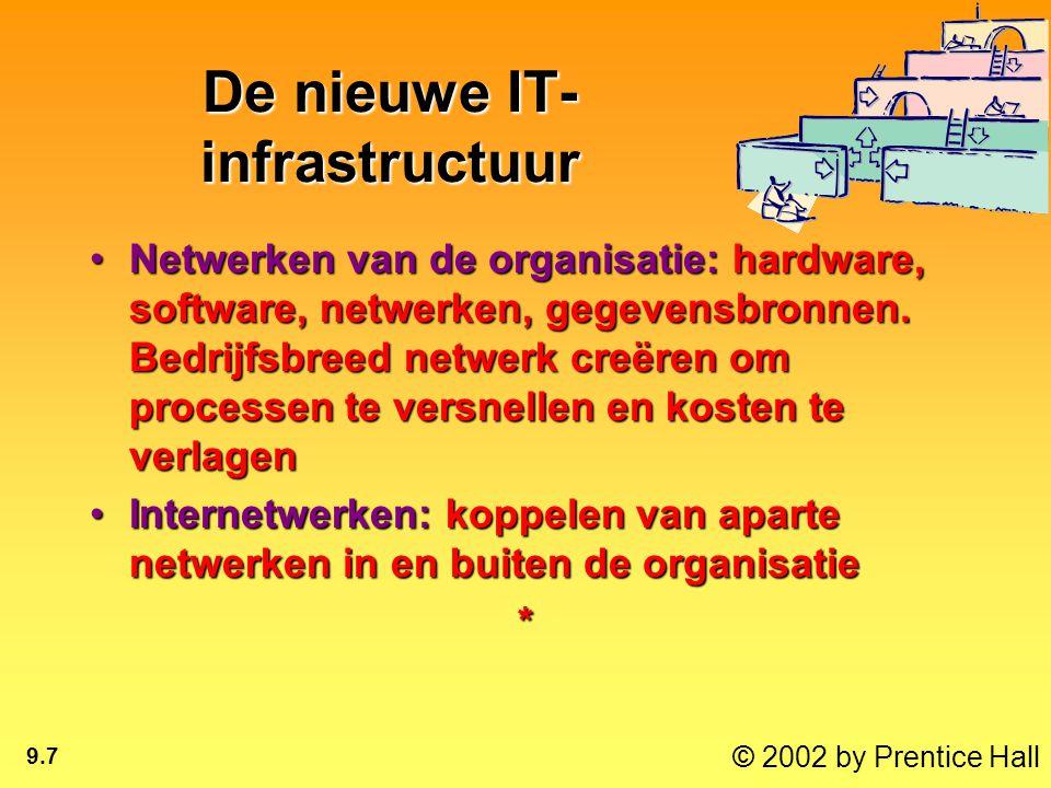 © 2002 by Prentice Hall 9.7 Netwerken van de organisatie: hardware, software, netwerken, gegevensbronnen. Bedrijfsbreed netwerk creëren om processen t