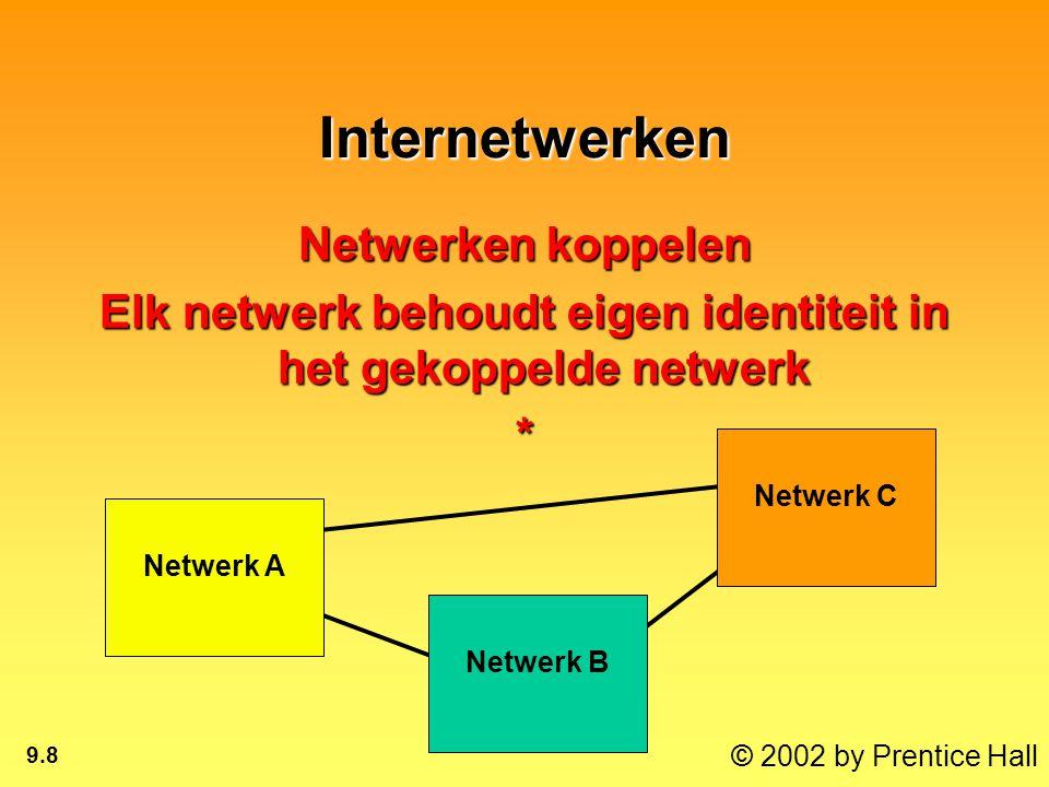 © 2002 by Prentice Hall 9.8 Internetwerken Netwerken koppelen Elk netwerk behoudt eigen identiteit in het gekoppelde netwerk * Netwerk A Netwerk B Netwerk C