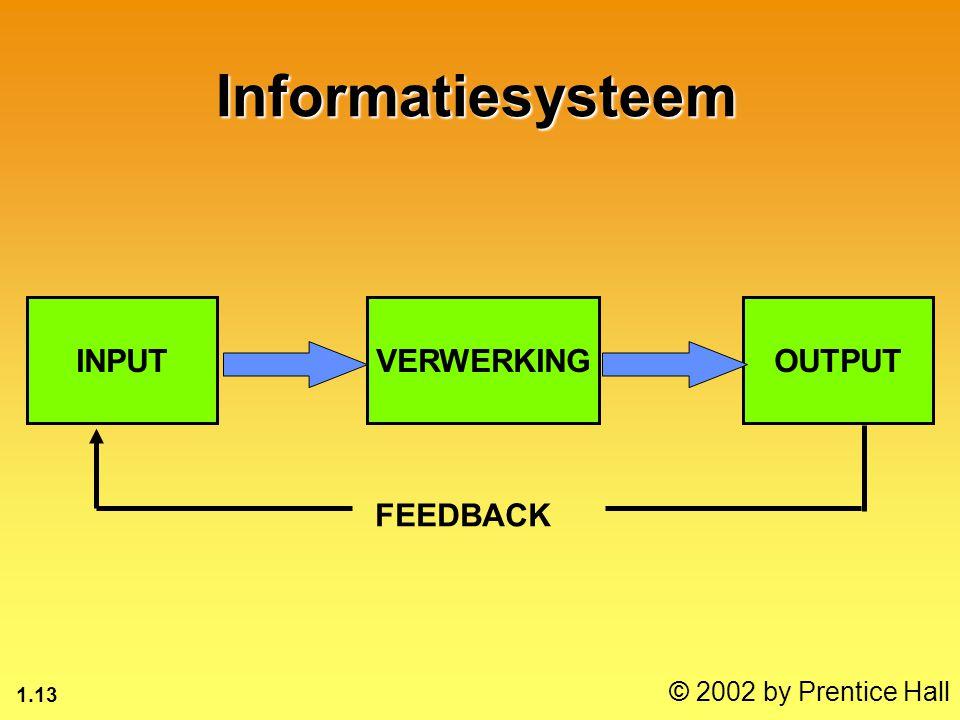 1.13 © 2002 by Prentice Hall Informatiesysteem INPUTOUTPUTVERWERKING FEEDBACK