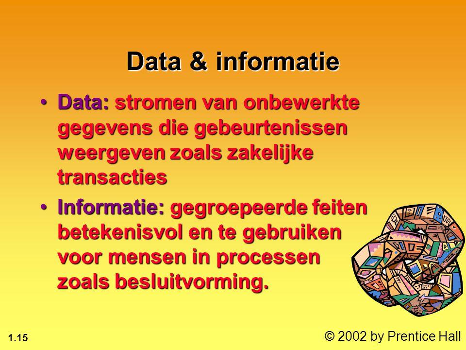 1.15 © 2002 by Prentice Hall Data & informatie Data: stromen van onbewerkte gegevens die gebeurtenissen weergeven zoals zakelijke transactiesData: str
