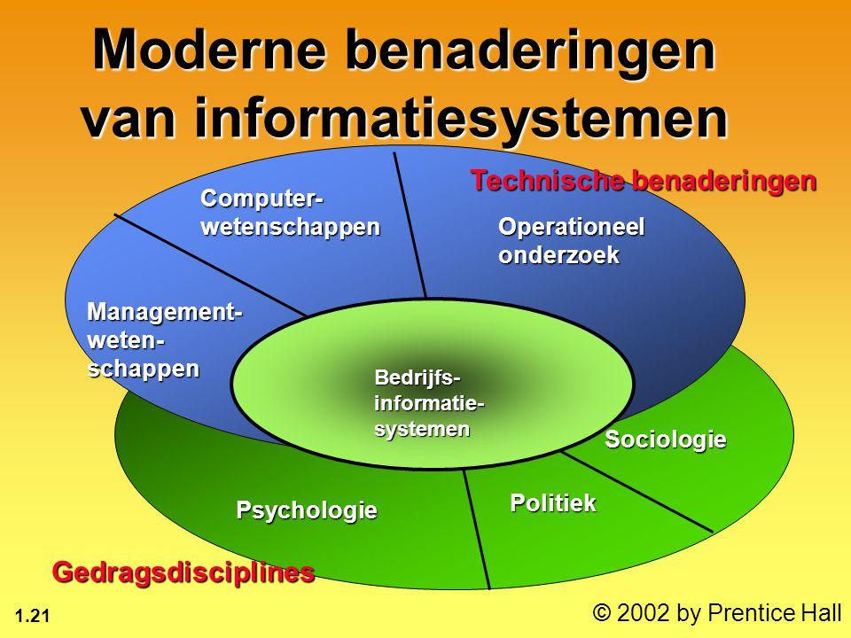 1.21 © 2002 by Prentice Hall Sociologie Politiek Psychologie Computer- wetenschappen Operationeel onderzoek Management- weten- schappen Technische benaderingen Moderne benaderingen van informatiesystemen Bedrijfs- informatie- systemen Gedragsdisciplines