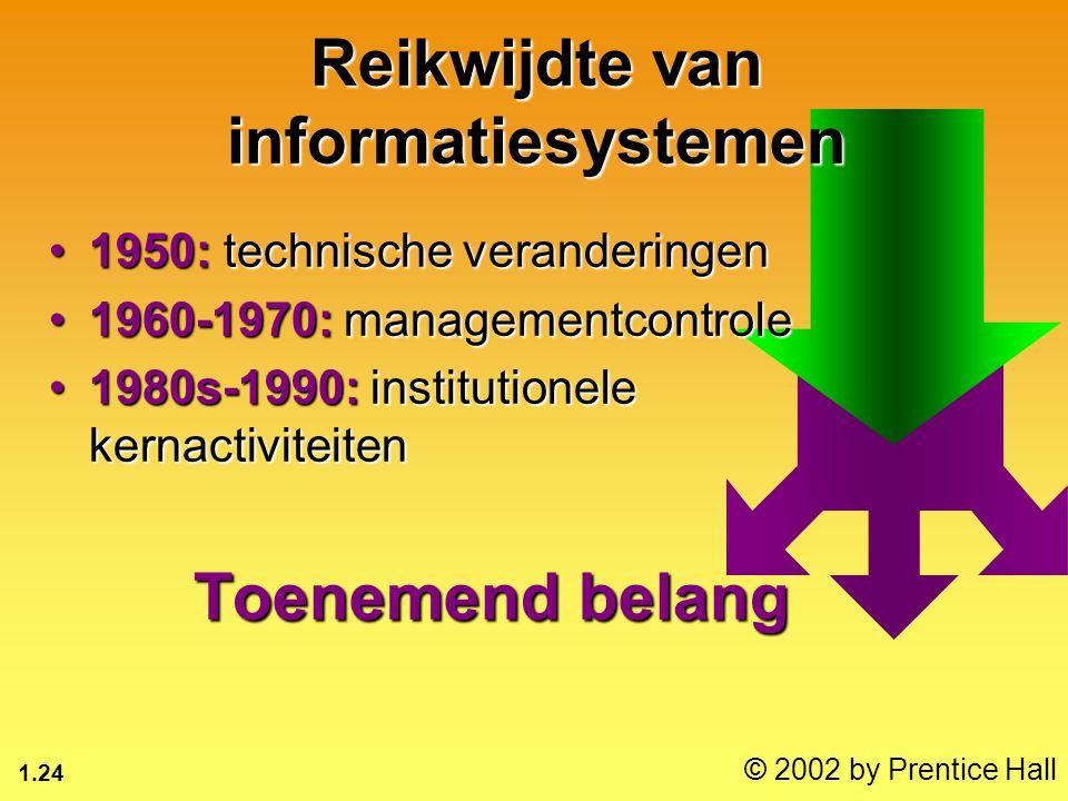 1.24 © 2002 by Prentice Hall 1950: technische veranderingen1950: technische veranderingen 1960-1970: managementcontrole1960-1970: managementcontrole 1980s-1990: institutionele kernactiviteiten1980s-1990: institutionele kernactiviteiten Toenemend belang Reikwijdte van informatiesystemen