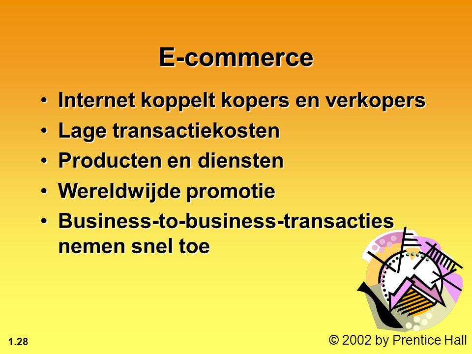 1.28 © 2002 by Prentice Hall E-commerce Internet koppelt kopers en verkopersInternet koppelt kopers en verkopers Lage transactiekostenLage transactiekosten Producten en dienstenProducten en diensten Wereldwijde promotieWereldwijde promotie Business-to-business-transacties nemen snel toeBusiness-to-business-transacties nemen snel toe
