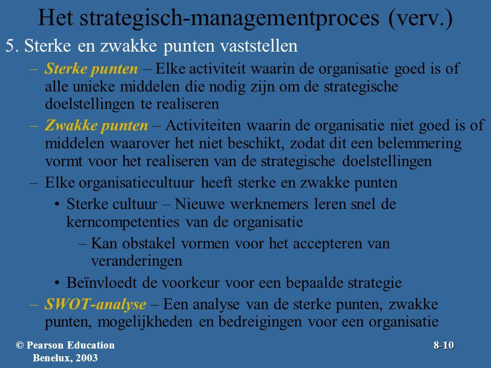 Het strategisch-managementproces (verv.) 5. Sterke en zwakke punten vaststellen –Sterke punten – Elke activiteit waarin de organisatie goed is of alle