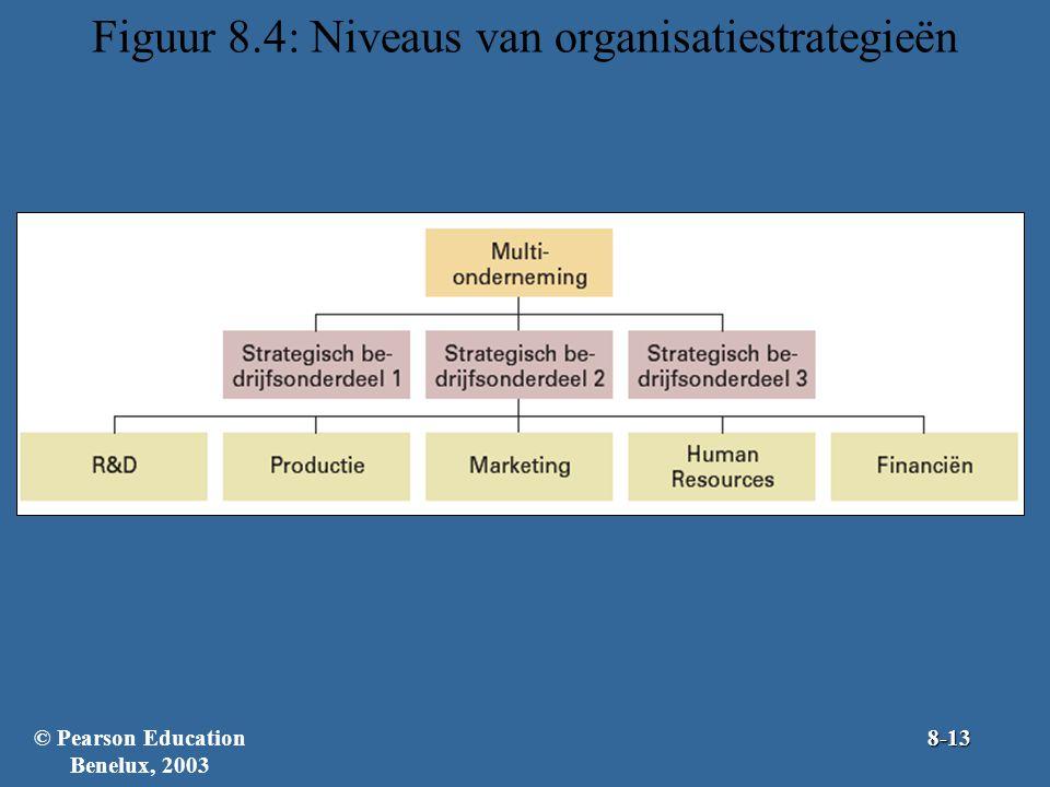 Figuur 8.4: Niveaus van organisatiestrategieën © Pearson Education Benelux, 20038-13