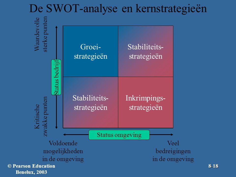 De SWOT-analyse en kernstrategieën Groei- strategieën Stabiliteits- strategieën Inkrimpings- strategieën Voldoende mogelijkheden in de omgeving Veel b