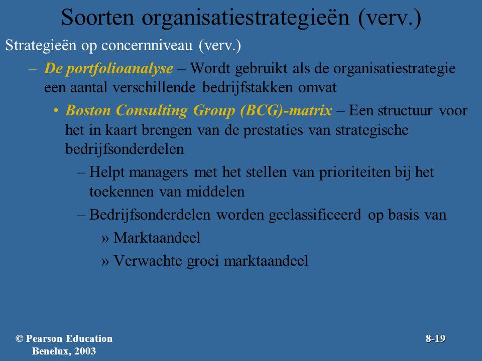 Soorten organisatiestrategieën (verv.) Strategieën op concernniveau (verv.) –De portfolioanalyse – Wordt gebruikt als de organisatiestrategie een aant