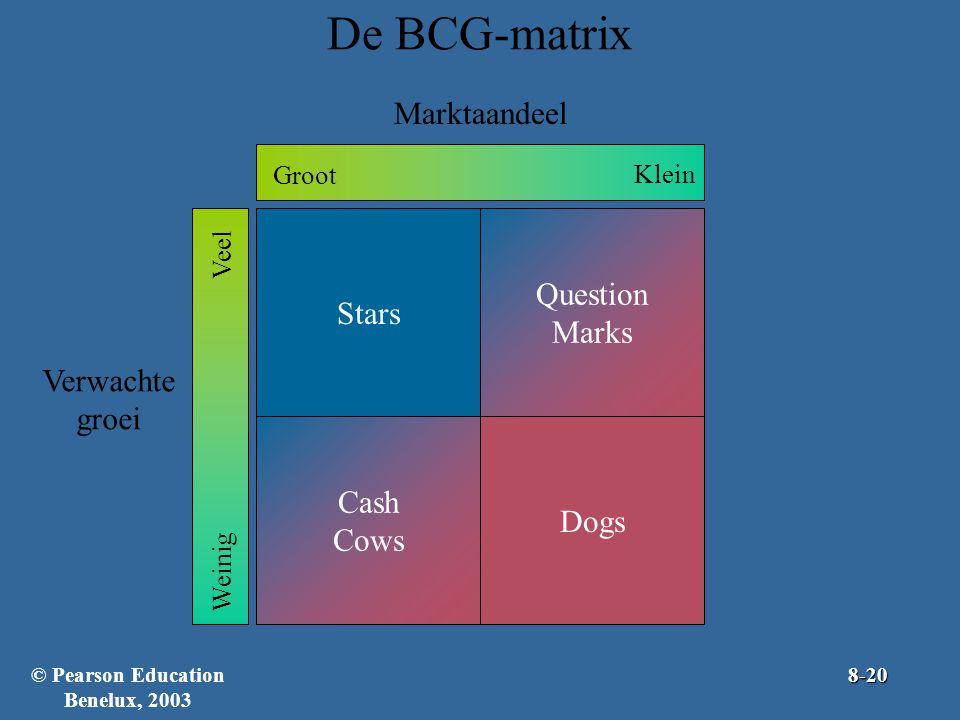 De BCG-matrix Stars Cash Cows Dogs Question Marks Marktaandeel Groot Klein Veel Weinig Verwachte groei © Pearson Education Benelux, 20038-20