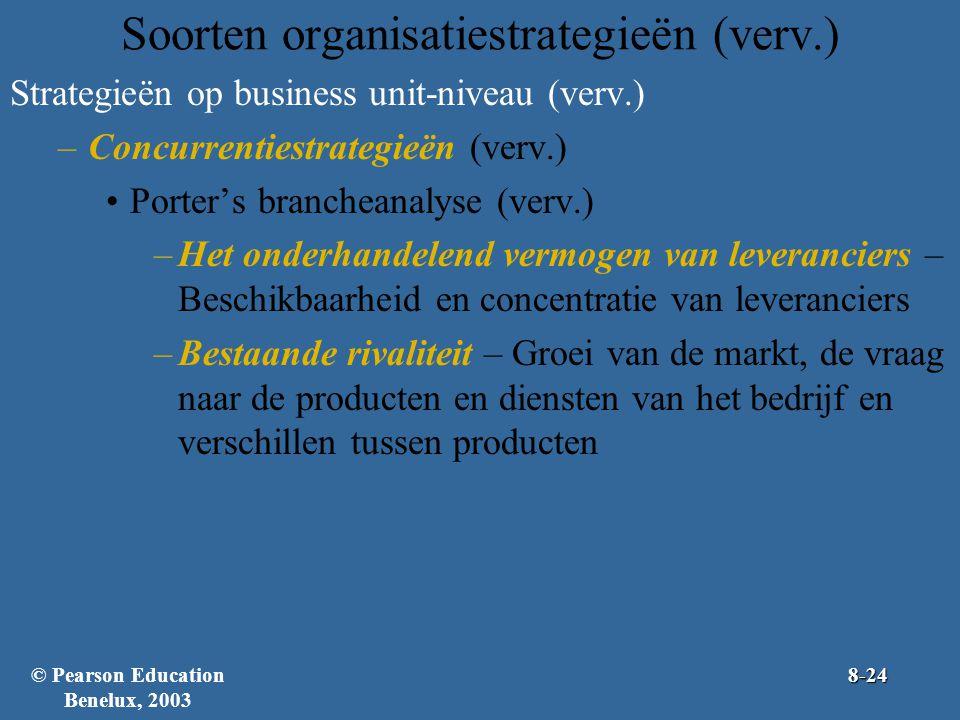 Strategieën op business unit-niveau (verv.) –Concurrentiestrategieën (verv.) Porter's brancheanalyse (verv.) –Het onderhandelend vermogen van leveranc