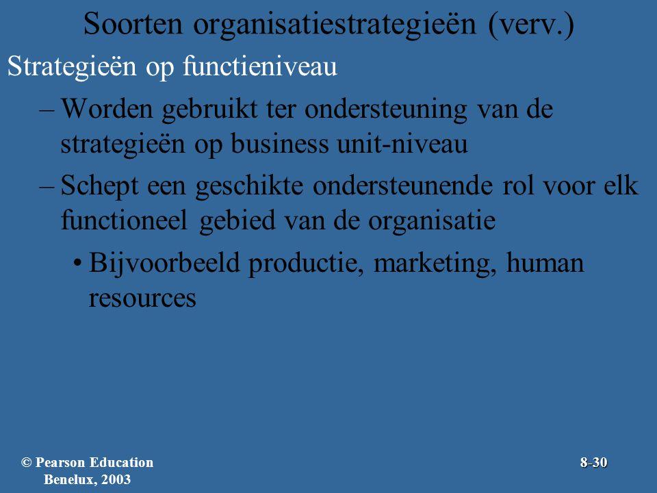 Soorten organisatiestrategieën (verv.) Strategieën op functieniveau –Worden gebruikt ter ondersteuning van de strategieën op business unit-niveau –Sch