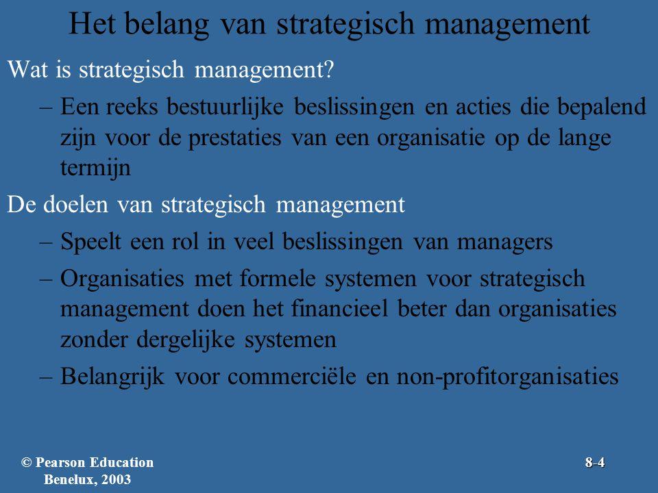 Het belang van strategisch management Wat is strategisch management? –Een reeks bestuurlijke beslissingen en acties die bepalend zijn voor de prestati