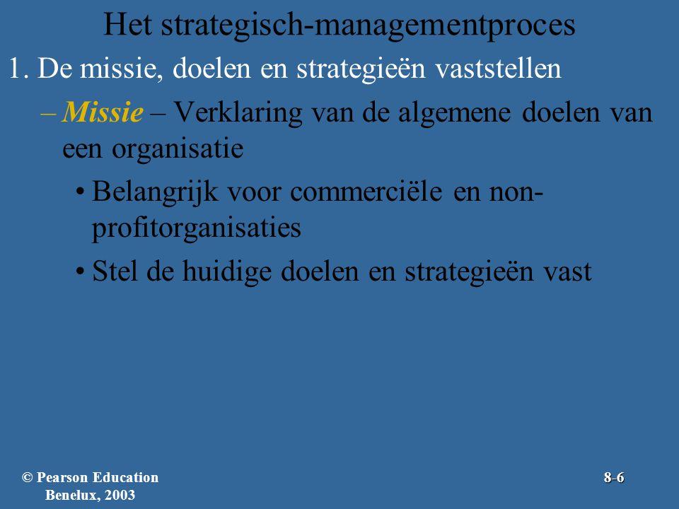 Het strategisch-managementproces 1. De missie, doelen en strategieën vaststellen –Missie – Verklaring van de algemene doelen van een organisatie Belan