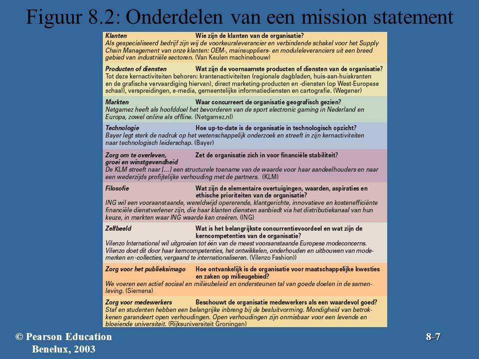 Figuur 8.2: Onderdelen van een mission statement © Pearson Education Benelux, 20038-7